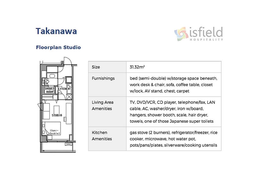Takanawa Apartments - Tokyo 2020 Accommodation